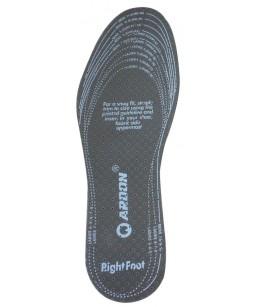 antibakteriālas zolītes apaviem