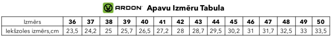 Ardon Apavu izmēru tabula LV.png
